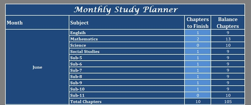 Student Study Planner
