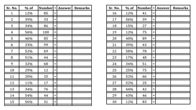 Advanced Percentage Practice