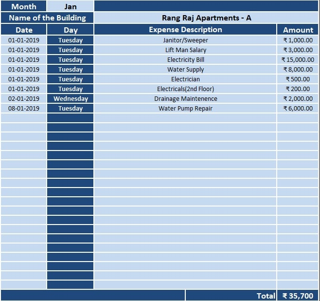 Apartment Maintenance Accounts