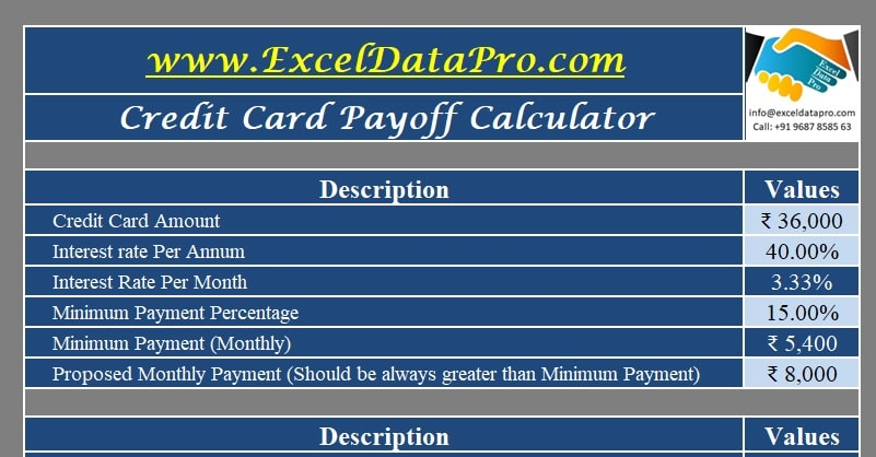 Credit Card Payoff Calculator Excel Template