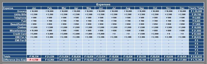 Expense Register
