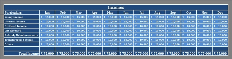 Income Compilation