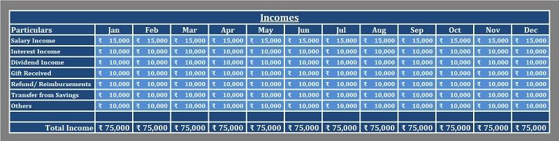 Income Compilation