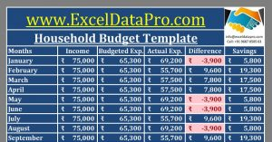 Monthly Household Budget Excel Template