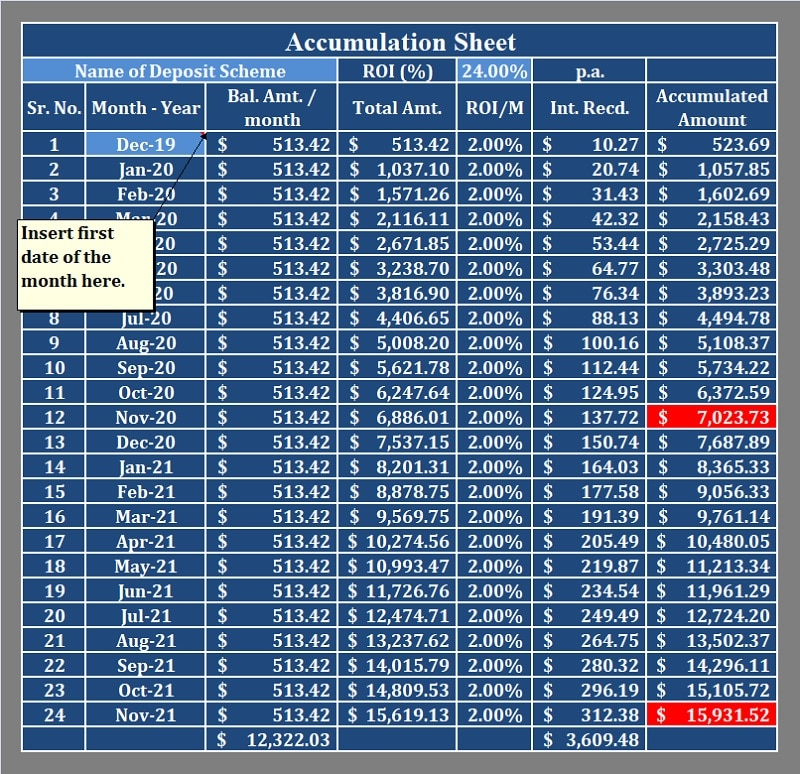 Additional Accumulation Sheet