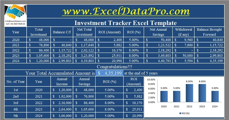 Download Investment Tracker With ROI Excel Template