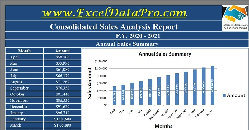 Download Consolidated Annual Sales Report Excel Template