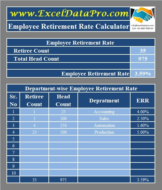 Employee Retirement Rate Calculator