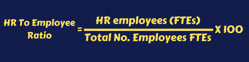 HR to Employee Ratio