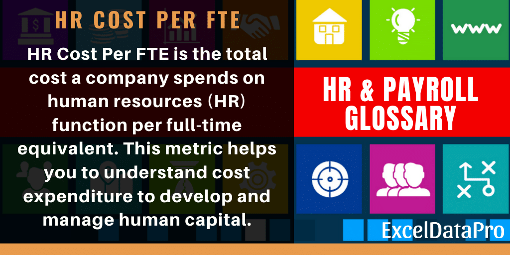 What is HR Cost Per FTE? Definition, Formula & Applicability