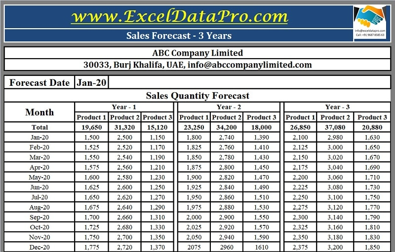 Printable Sales Forecast Template