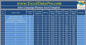 Sales Campaign Planner
