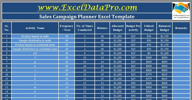 Sales Campaign Planner