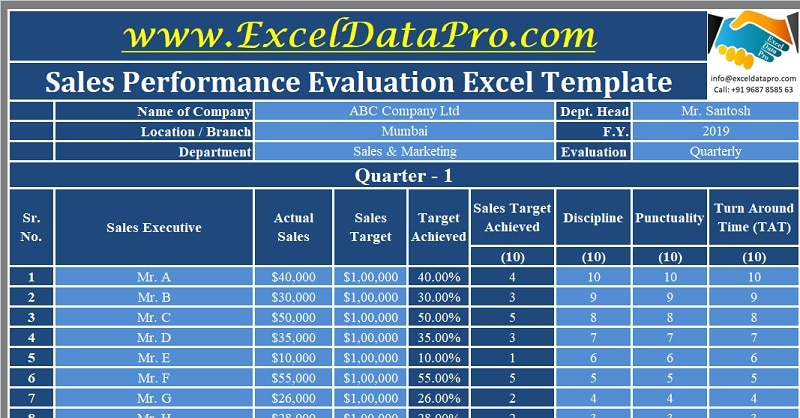 Sales Performance Evaluation