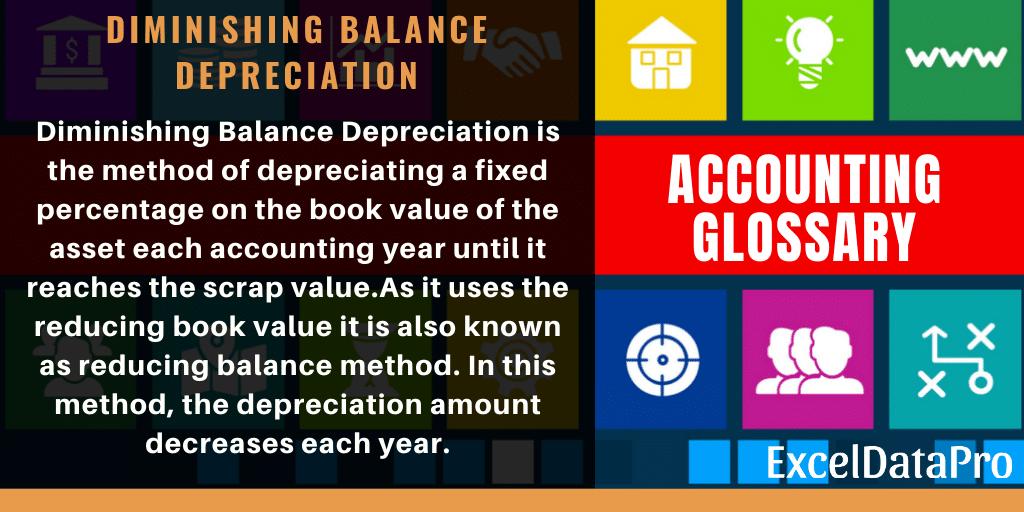 What is Diminishing Balance Depreciation? Definition, Formula & Accounting Entries
