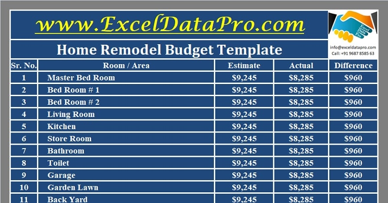 Download Home Remodel Budget Excel Template