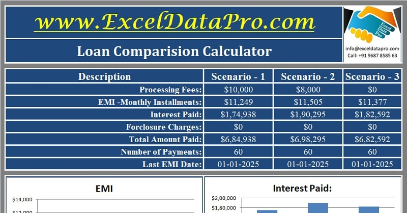 Download Loan Comparison Calculator Excel Template