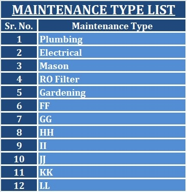 Maintenance Type List