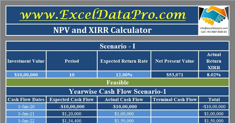 NPV and XIRR Calculator