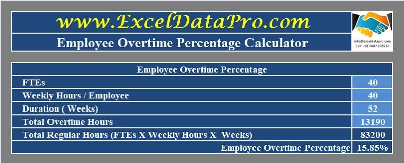 Overtime Percentage Calculator