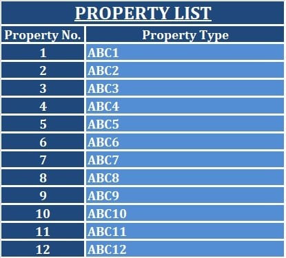 Property List