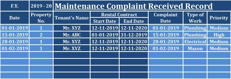 Rental Property Maintenance Complaint Register