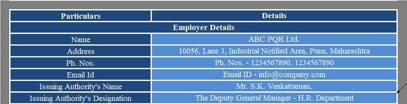 Employee Disciplinary Memo