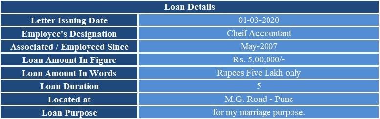 Loan Application Letter