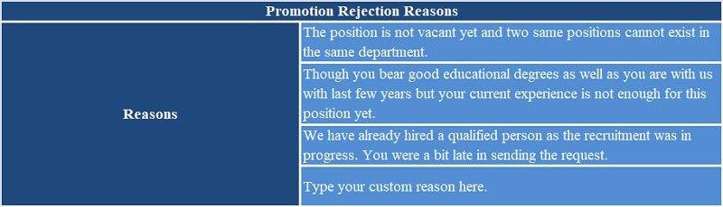 Promotion Rejection Letter