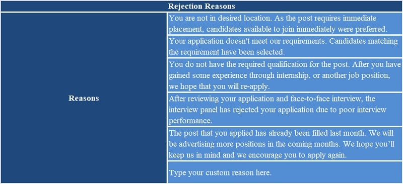 Job Rejection Letter