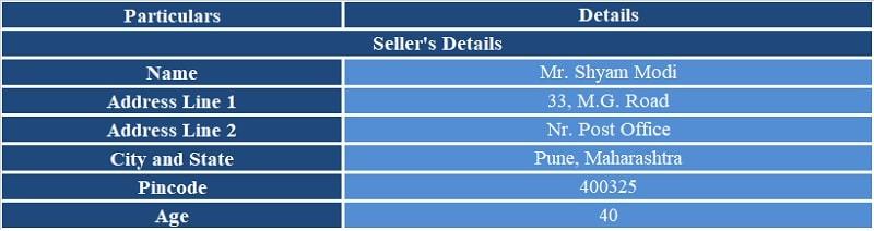 Vehicle Sales Agreement