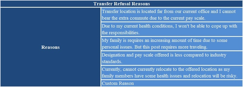 Transfer Refusal Letter