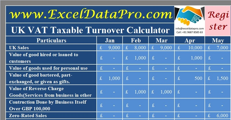 UK VAT Taxable Turnover Calculator